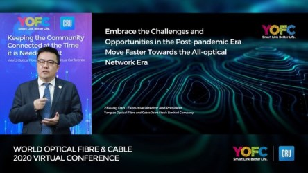 YOFC Parkan Tren Pasar Tentang Industri Serat Optik