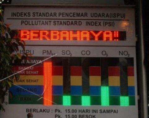 Kabut Asap Membeludak. Udara di Riau Berstatus Bahaya