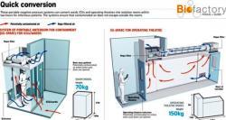 The Biofactory Ciptakan Saringan Udara Fasilitas Layanan Kesehatan